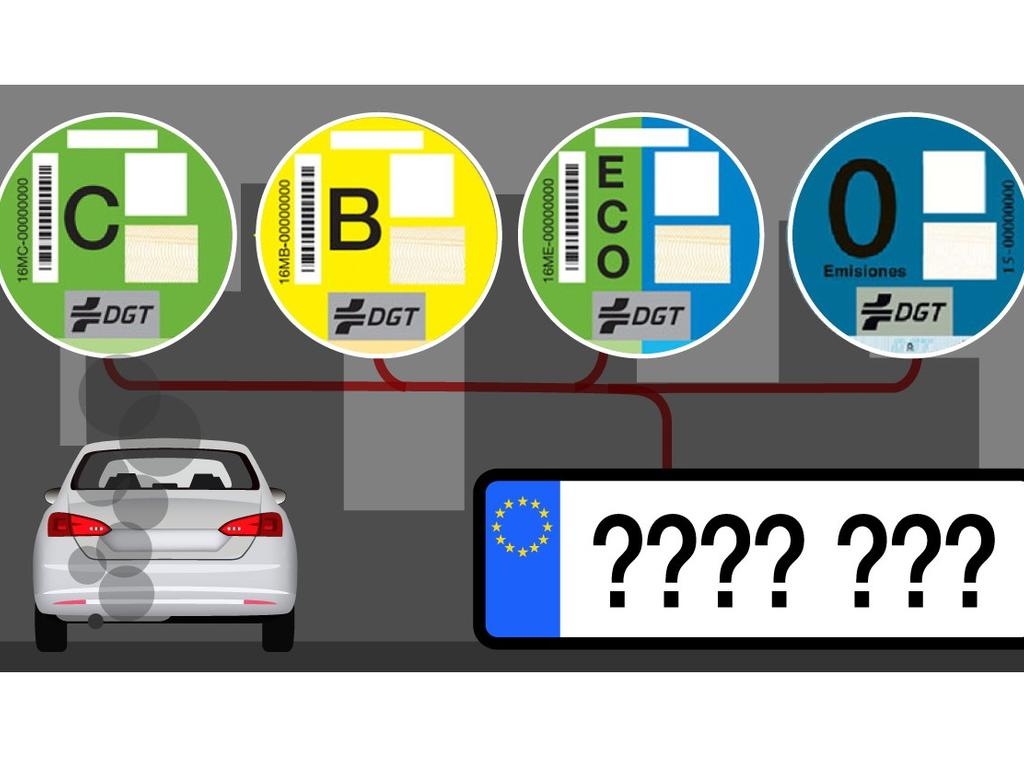¿Qué pasa si circulo con mi coche viejo un día de alta contaminación?