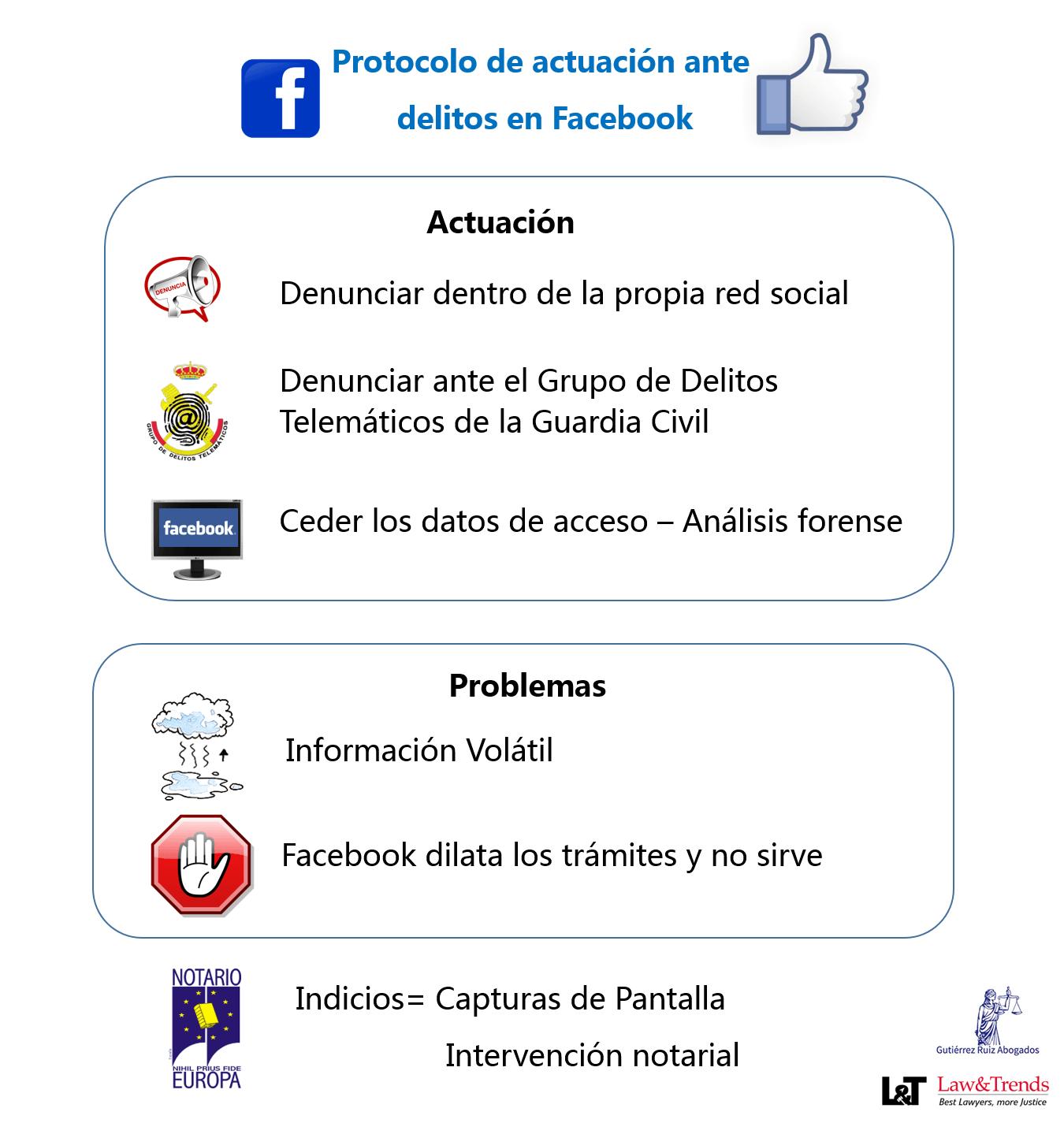 delitos en facebook